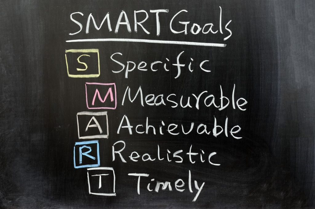 SMART goals defined on a chalkboard teaching people SMART financial goal examples